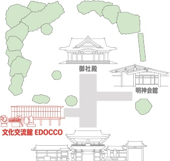 神田明神の境内案内図。EDOCCOは境内をより広く使える配置となっている(資料:神田明神)