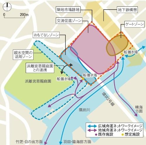 東京都が築地市場跡地に導入する機能のイメージ図。オレンジ色の点線で囲った部分が約23ヘクタールの築地市場跡地。段階的に開発を進め、「東京国際フォーラム」や「東京ビッグサイト」など既存のMICEと連動した創発MICE拠点を目指す(資料:東京都の資料を基に日経アーキテクチュアが作成)