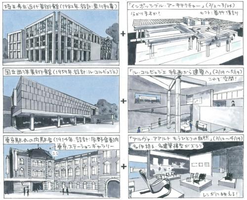 日経アーキテクチュア2019年3月14日号掲載予定の「建築日和」のために描いたイラスト(イラスト:宮沢 洋)