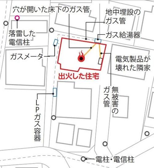 落雷した電信柱と火災が発生した住宅の位置関係を示す。電信柱と住宅は約15m離れていて、電信柱の引き込み線は取り付けていなかった。電信柱と隣接する住宅には被害が見つからなかった(資料:取材を基に日経 xTECHが作成)