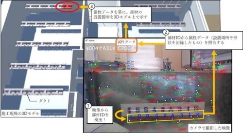 部材の設置箇所を表示するまでの流れ。カメラで部材IDを撮影するだけでAIが部材IDを読み取り、3次元モデル上に設置箇所を示す(資料:ダイダンの資料に日経アーキテクチュアが加筆)
