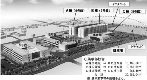 2017年3月時点での山口東京理科大学薬学部の整備イメージ。2018年4月に山口県内で初めて薬学部を開設した。危険物貯蔵所は2年度目から必要となるが、完成後に耐火被覆の範囲を誤って発注したことが発覚した(資料:山陽小野田市)