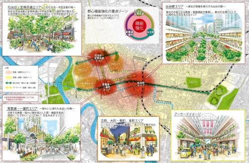 「せんだい都心再構築プロジェクト」による仙台市都心の将来イメージ(資料:仙台市)