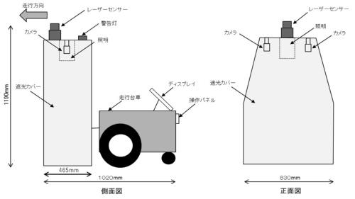 自律走行式ひび割れ検査ロボットのイメージ図。重さは撮影装置が16kg、走行台車が19kgで、分離して持ち運ぶことができる(資料:安藤ハザマ)
