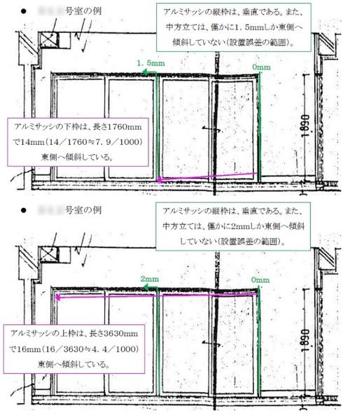 アルミサッシの上枠・下枠は傾いていたが、縦枠はほぼ垂直だった(資料:日本建築検査研究所)