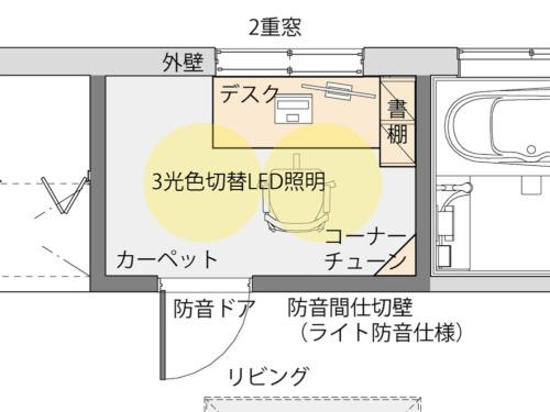 快適ワークプレイスのプラン例。新築注文戸建ての場合、約71万5000円からの追加費用で設置できる(資料:大和ハウス工業)