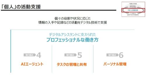 4つめの課題は「プロフェッショナルな働き方」(資料:NTTドコモ、竹中工務店)