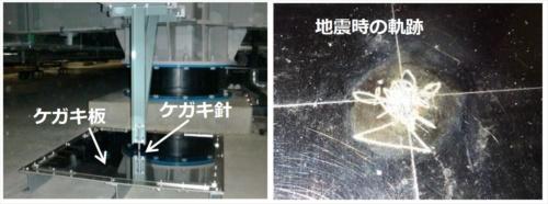 一般的な変位計であるケガキ計。免震層の床面に取り付けたケガキ板に、免震層の天井に設置したケガキ針で傷を付けるようにして変位を記録する(資料:竹中工務店)