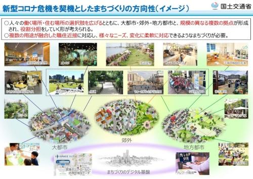 新型コロナ危機を契機とした新たな街づくりのイメージ(資料:国土交通省)
