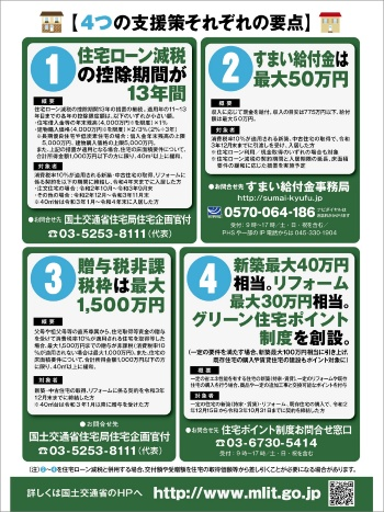 〔図1〕住宅需要回復のための4つの施策