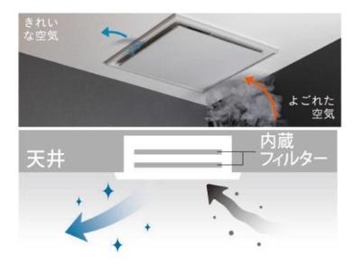 天井付きの空気清浄機「エアミー」。0.1~2.5μmの粒子を99%キャッチする「HEPAフィルター」と「ホルムアルデヒド吸着脱臭フィルター」で、花粉やPM2.5といった微粒子だけでなく、臭いやホルムアルデヒドも除去できる(資料:積水ハウス)
