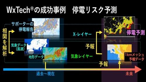 停電リスク予測の概念図(資料:ウェザーニューズ)
