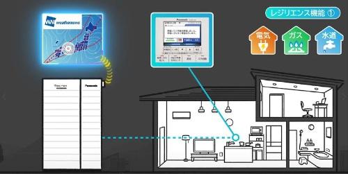 停電そなえ発電のイメージ(その1)。停電予測のデータをエネファームが受信(資料:パナソニック)