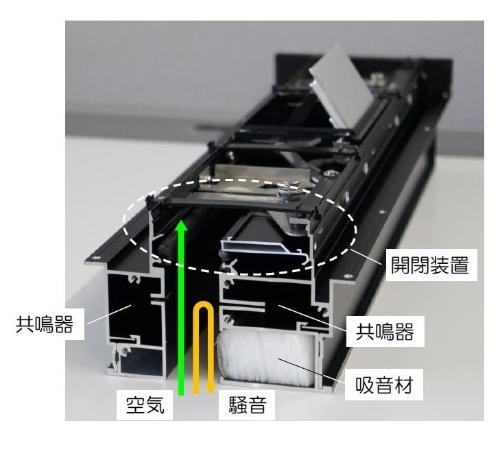 給気スリット「しずかスリット」。開閉装置の下部にある片側の吸音材と両側の共鳴器が特徴(資料:清水建設)