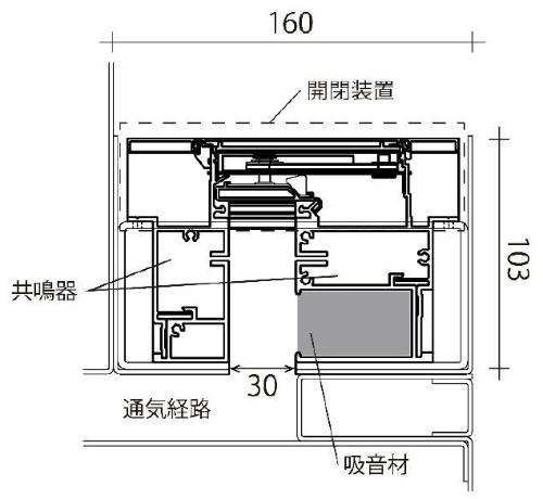 スリット幅は30mm(資料:清水建設)