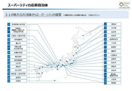 スーパーシティに応募した31団体を地図上に示した。複数の自治体が共同で提案した場合も1団体とカウントしている(資料:内閣府)