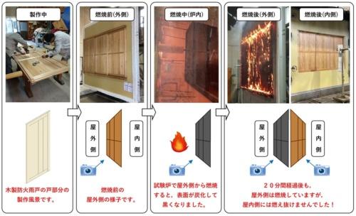 木製防火雨戸の燃焼試験の過程(写真と資料:京都市)