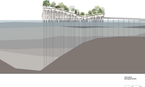 「リトルアイランド」の地形断面図(資料:Heatherwick Studio)