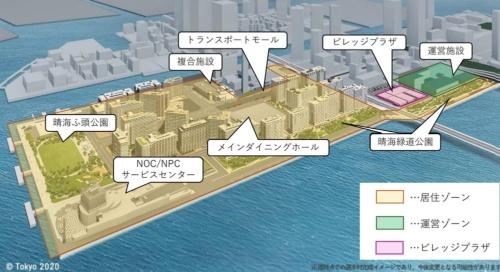 選手村は、居住ゾーン、運営ゾーン、ビレッジプラザの3つに分かれる(資料:東京五輪・パラリンピック競技大会組織委員会の資料)