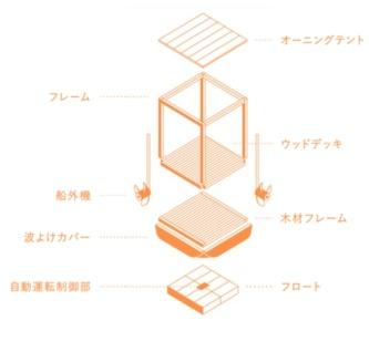 海床ロボットの構成イメージ(資料:竹中工務店)