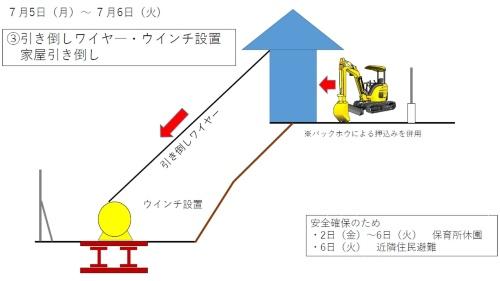 崩落を免れた3階建て住宅は、ウインチを設置してワイヤで引き倒す計画だ(資料:大阪市)