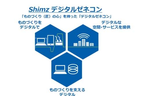 「中期デジタル戦略2020」における3つの柱(資料:清水建設)