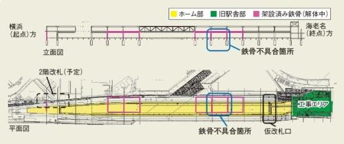 相模鉄道が2021年3月に発表した不具合箇所。架設した鉄骨のうち2カ所の高さが設計値よりも低かった。その後、東急建設が調査したところ、基礎杭の先端不良が発覚した(資料:相模鉄道の資料を基に日経クロステックが作成)
