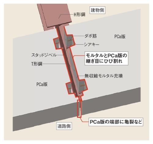 PCa版とT形鋼のジョイント部分の3次元モデル図。市川市によると、ジョイント部分は240カ所あるという(資料:山下設計の資料に日経クロステックが加筆)