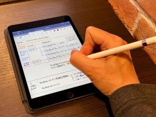 iPad mini(第5世代)は7.9型ディスプレーを搭載し、片手で楽に持てる端末サイズながらApple Pencilに対応した。すでにApple Pencil対応を果たしている9.7型iPad(第6世代)より優れている点も多い