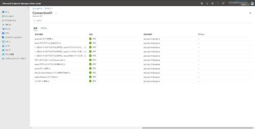 Windows 365 Enterpriseの[オンプレミスのネットワーク接続]の設定画面。作成時に各条件を満たしているかのチェックが実行される