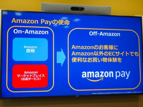 写真3●Amazon Payは「オフ・アマゾン」に展開