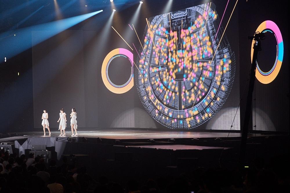 1万2000人の観客がスマホで回答した結果が、瞬時に集計されてステージのスクリーンに映し出される。誰がどの回答をしたのかが座席単位で特定できる (出所:NTTドコモ)