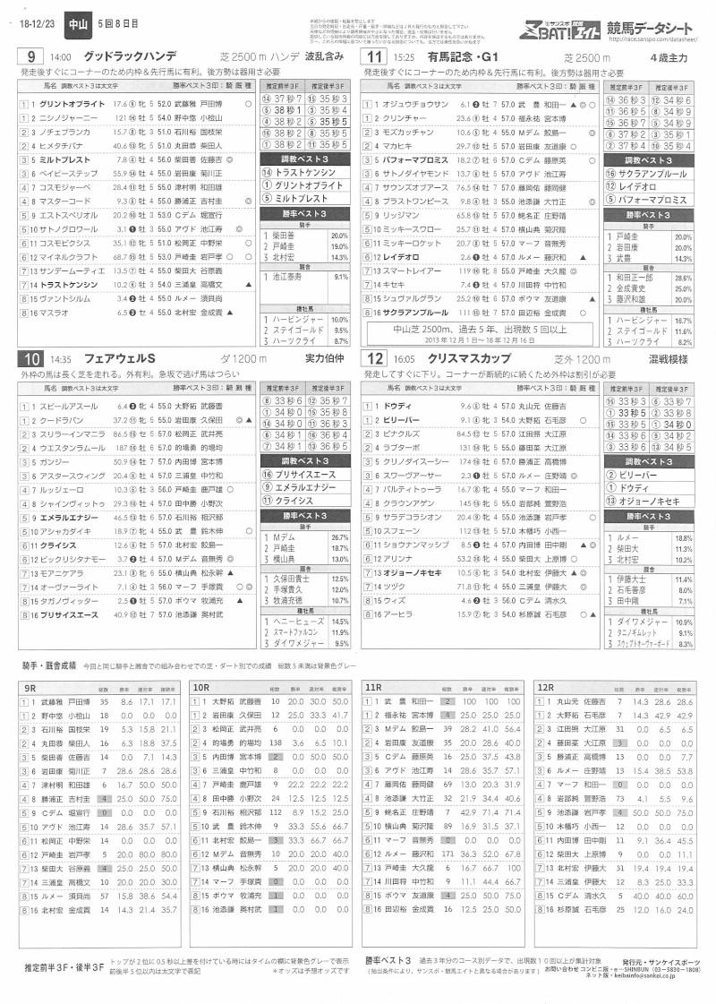 サンケイスポーツが発行する「サンスポZBAT!エイト競馬データシート」。シャープがサンプルとして提供している記事を掲載した。価格は基本セット(1場12レース)が500円(税込み) (出所:シャープ)
