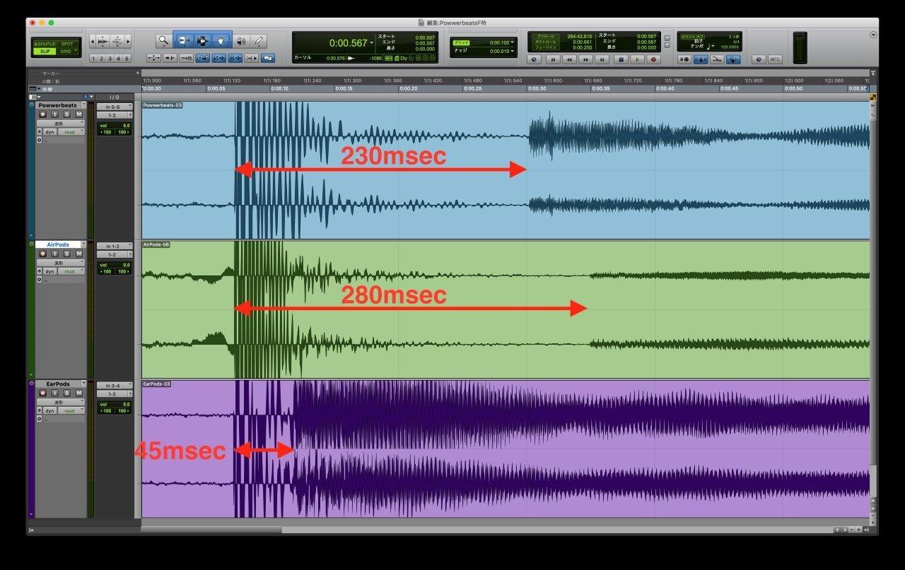 音の遅延状態を示す波形(筆者作成) 上からPowerbeats Pro、AirPods(第1世代)、EarPodsの遅延状態(単位ミリ秒)を表す。Avidの波形編集ソフト「Pro Tools」を使用した