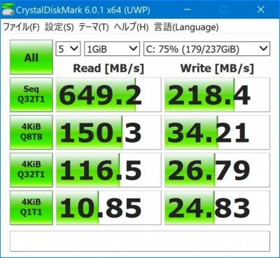 CrystalDiskMarkの実行結果(Surface LTE)