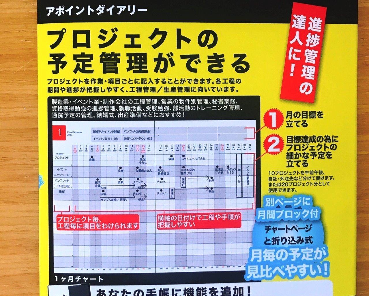 使い方をイメージしやすいよう、帯にガントチャートの記入例がある (撮影:大吉紗央里)