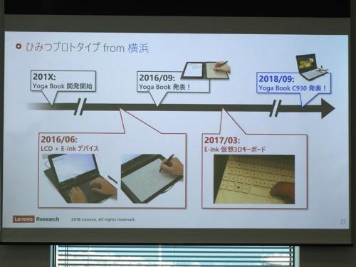 レノボ・ジャパンが取り組んできたE Inkキーボードの歴史