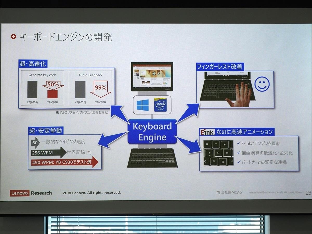 C930のE Inkキーボードでは、ハードウエアで制御する「KeyBoard Engine」を実装した。それまでのソフトウエア制御に比べて、大幅に機能が向上したという