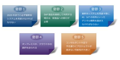 SAPユーザーが現在、直面している5つの憂鬱