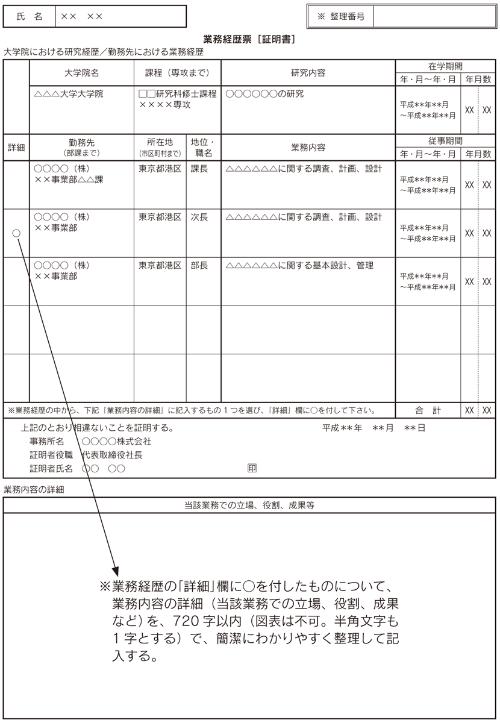 表2.1 業務経歴票の様式