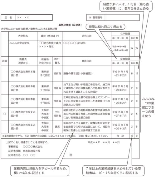 表2.2 業務経歴票の記入例と留意点