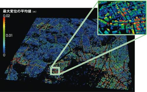 〔図1〕地震動の生成過程、建物の応答など複数の解析を統合する統合地震シミュレーション(IES)。1000ケースの地震に対するシミュレーションで得られた各構造物の揺れやすさを可視化(出所:堀宗朗・東京大学教授)