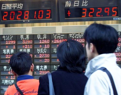2000年3月27日、日経平均株価は1997年7月以来の高値を付けた