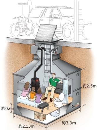 七呂建設が輸入・販売する家庭用核シェルターのイメージ。2週間の避難生活を想定した設備を設置している(出所:七呂建設)