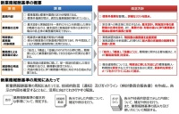 (資料:国土交通省)