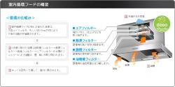 室内循環式レンジフードの例。レンジフードメーカーの富士工業(神奈川県相模原市)では、レンジフードは調理時に発生した汚れた空気をダクトから屋外に排出する役割とし、室内循環式の場合はダクト配管を行わないことから、「室内循環フード」という名称を使用している(資料:富士工業)