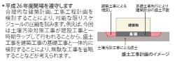 日建設計が提出した豊洲市場プロポーザルの技術提案書にある「盛土工事計画のイメージ」(資料:日建設計)