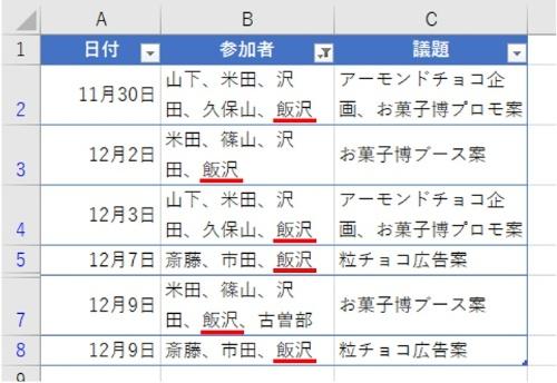 「OK」ボタンを押すと、飯沢さんが参加した会議が一覧になる