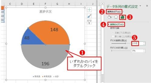 「グラフの基線位置」を用いてパイの位置を調整する。ここで「270°」に設定するのがポイント
