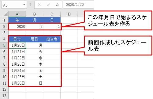 A2:C2に指定した年月日で始まるスケジュール表を作る。ポイントはA5に入れる関数にある